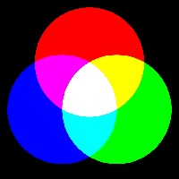 Every color on screen is made of three primary colors red, green and blue